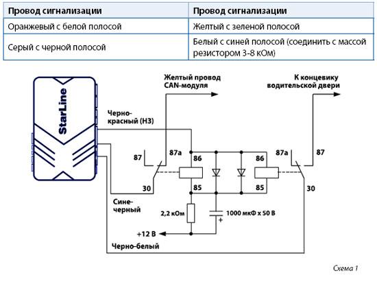 Схема 1 - подключение